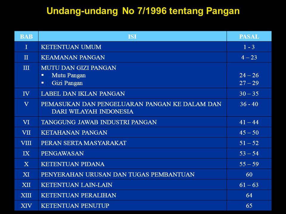 Undang-undang No 7/1996 tentang Pangan