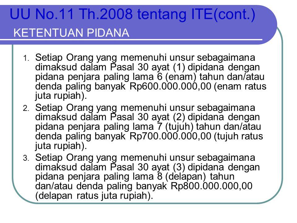 UU No.11 Th.2008 tentang ITE(cont.) KETENTUAN PIDANA