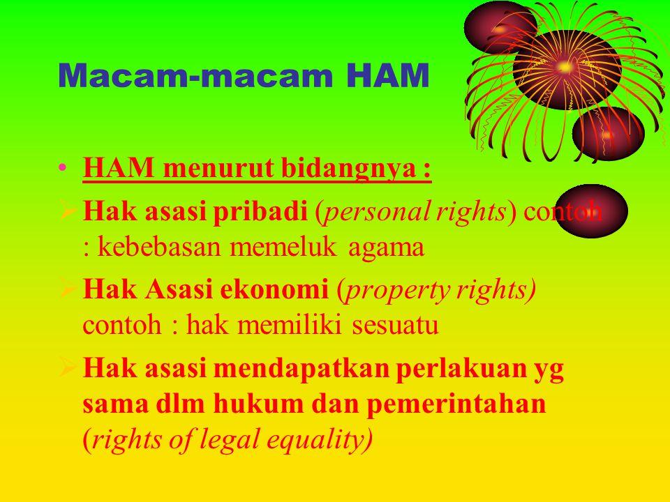 Macam-macam HAM HAM menurut bidangnya :