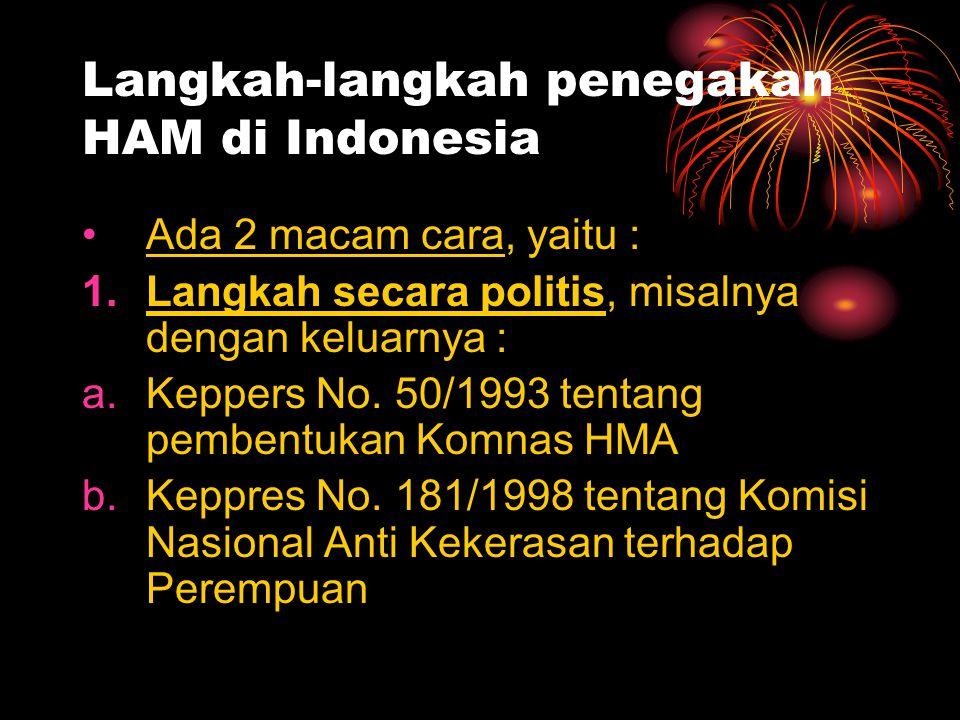 Langkah-langkah penegakan HAM di Indonesia