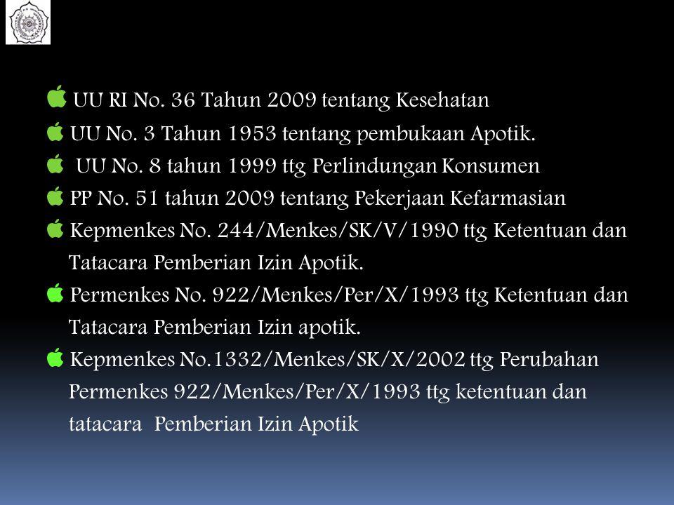 UU RI No. 36 Tahun 2009 tentang Kesehatan