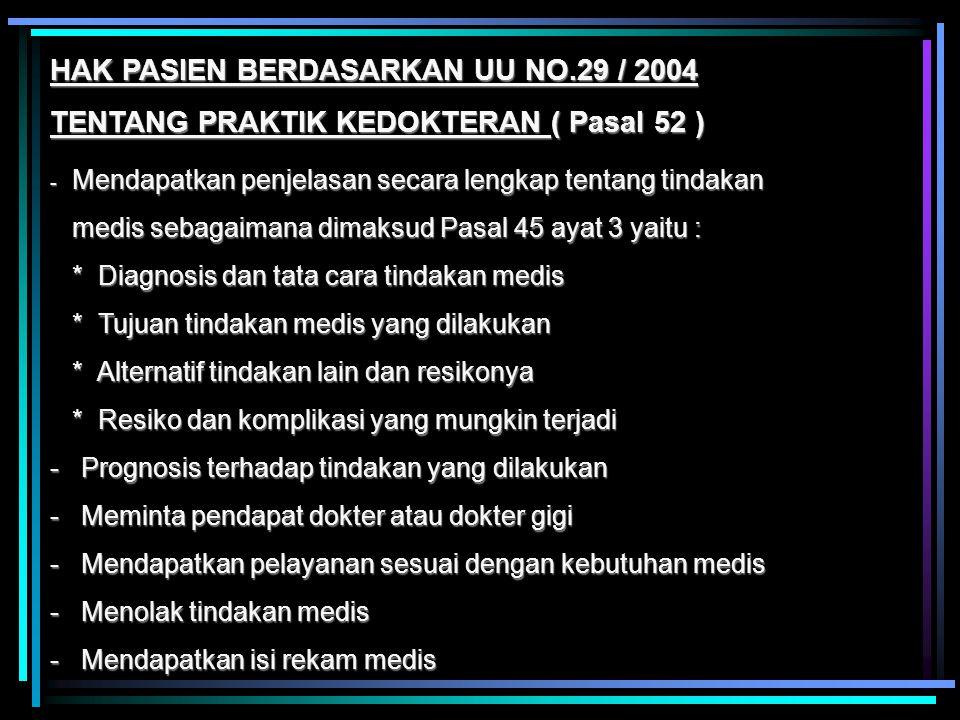 HAK PASIEN BERDASARKAN UU NO.29 / 2004