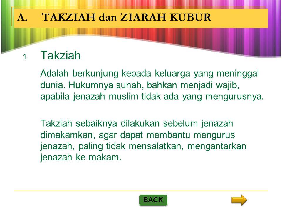 TAKZIAH dan ZIARAH KUBUR