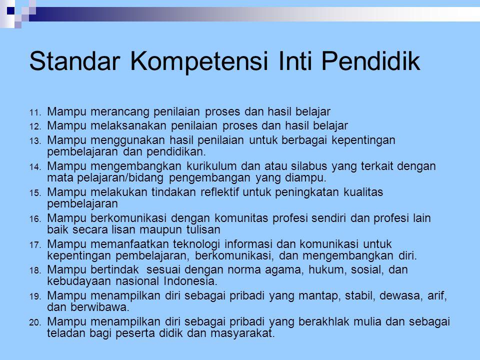 Standar Kompetensi Inti Pendidik