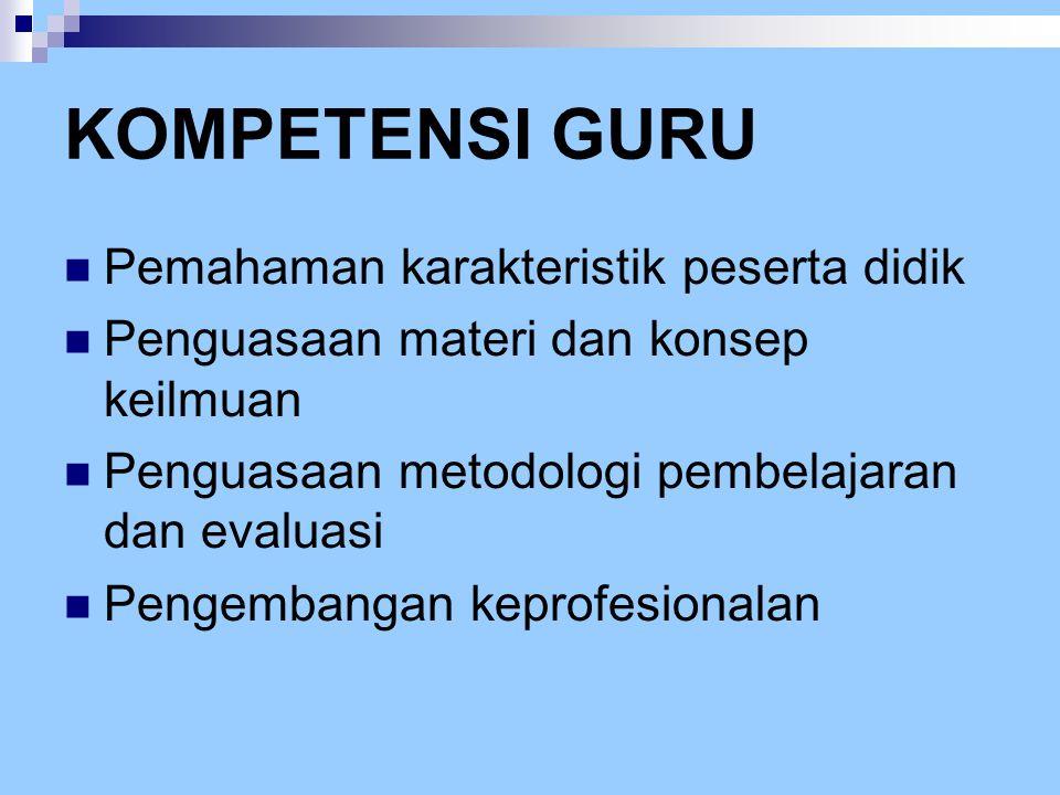 KOMPETENSI GURU Pemahaman karakteristik peserta didik