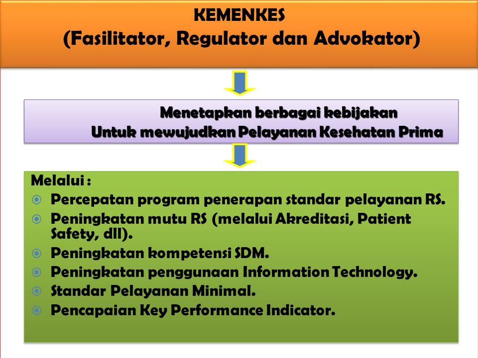 KEMENKES (Fasilitator, Regulator dan Advokator)