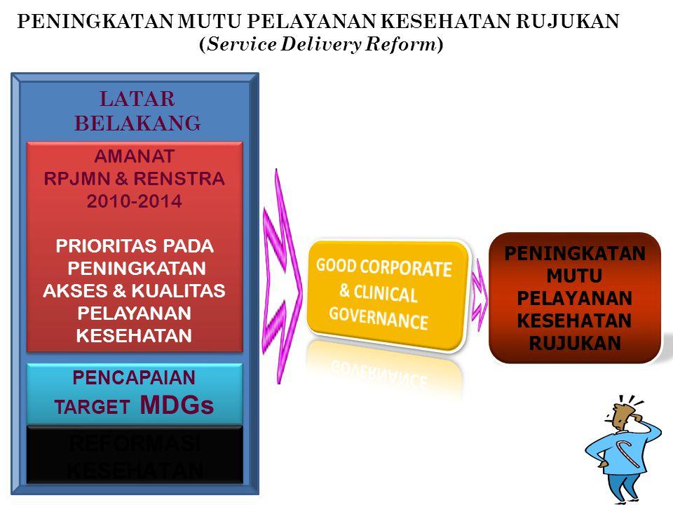 PENINGKATAN MUTU PELAYANAN KESEHATAN RUJUKAN (Service Delivery Reform)