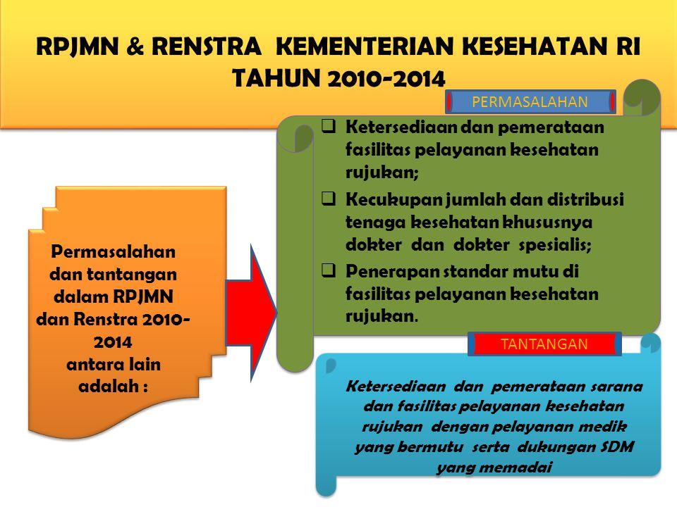 RPJMN & RENSTRA KEMENTERIAN KESEHATAN RI TAHUN 2010-2014