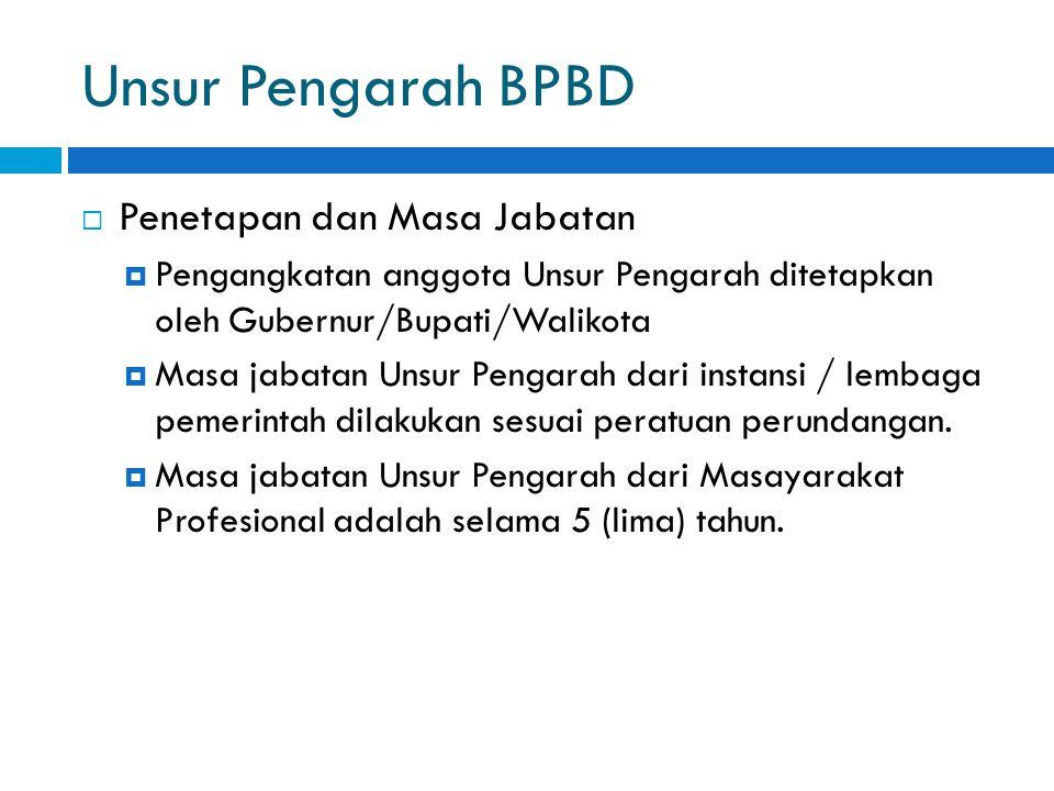 Unsur Pengarah BPBD Penetapan dan Masa Jabatan