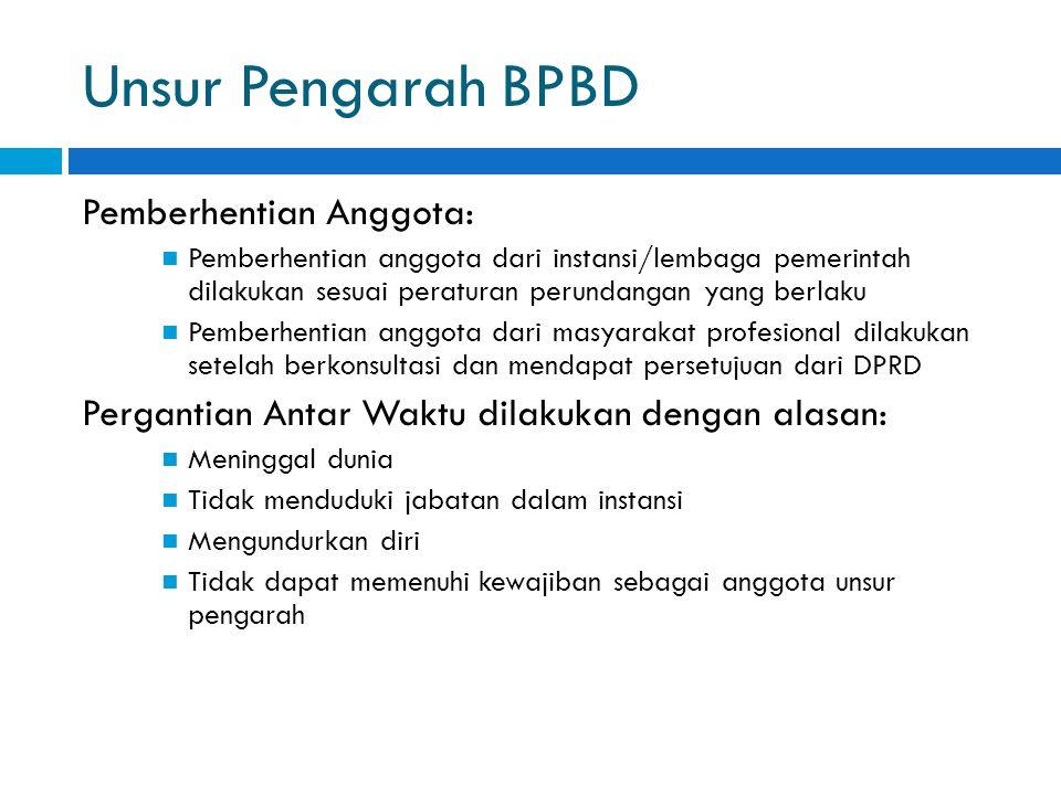 Unsur Pengarah BPBD Pemberhentian Anggota: