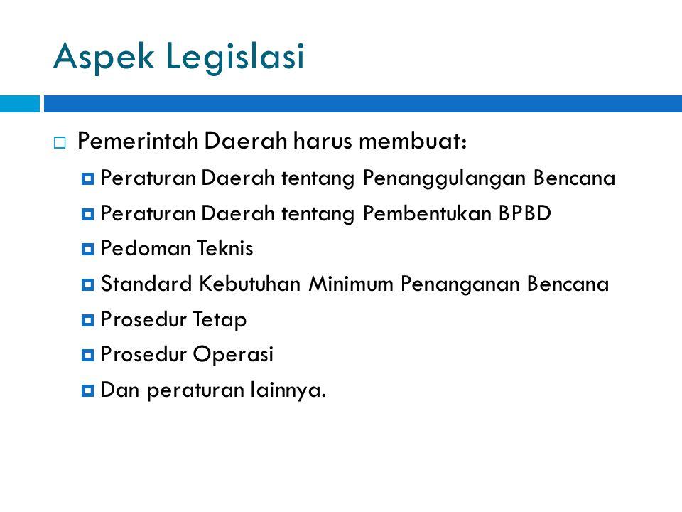 Aspek Legislasi Pemerintah Daerah harus membuat: