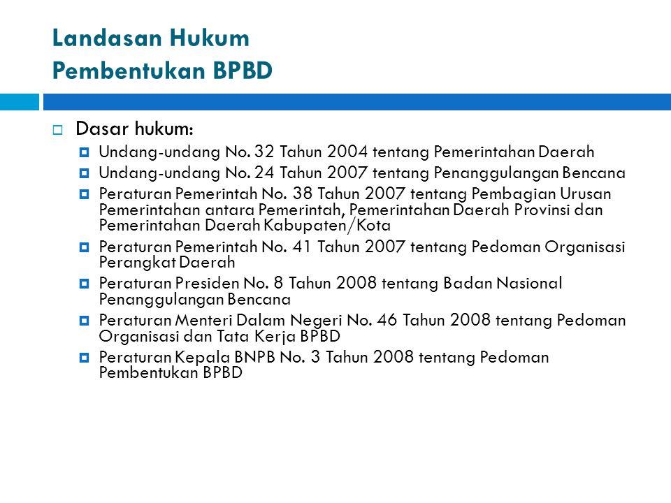 Landasan Hukum Pembentukan BPBD
