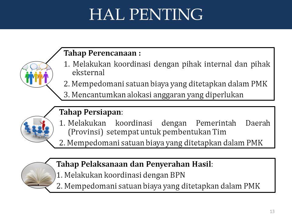 H. HAL-HAL PENTING YANG HARUS DIPERHATIKAN