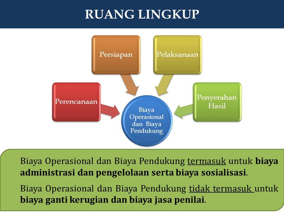 Biaya Operasional dan Biaya Pendukung