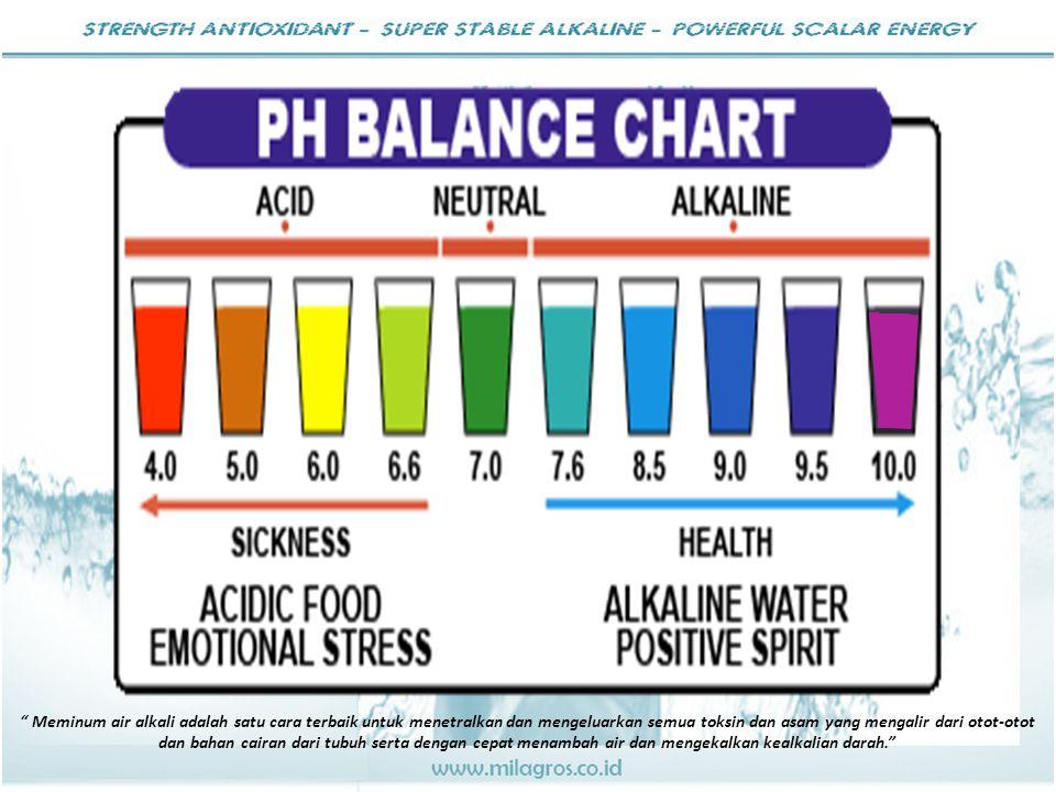 Meminum air alkali adalah satu cara terbaik untuk menetralkan dan mengeluarkan semua toksin dan asam yang mengalir dari otot-otot
