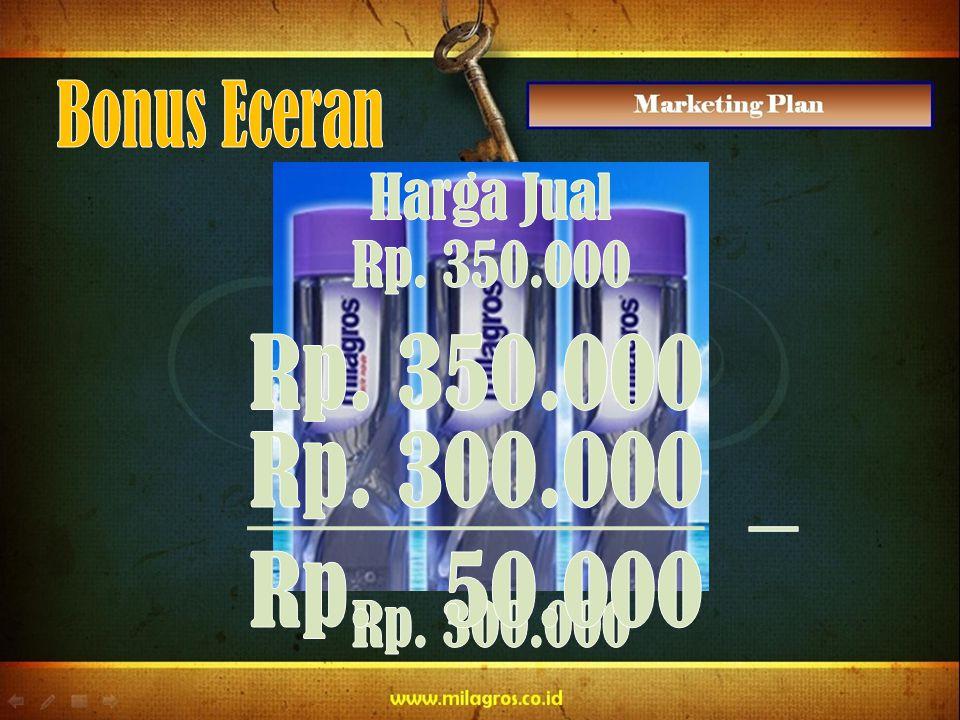 Bonus Eceran Harga Jual Rp. 350.000 Rp. 350.000 Rp. 300.000  Rp. 50.000 Rp. 300.000