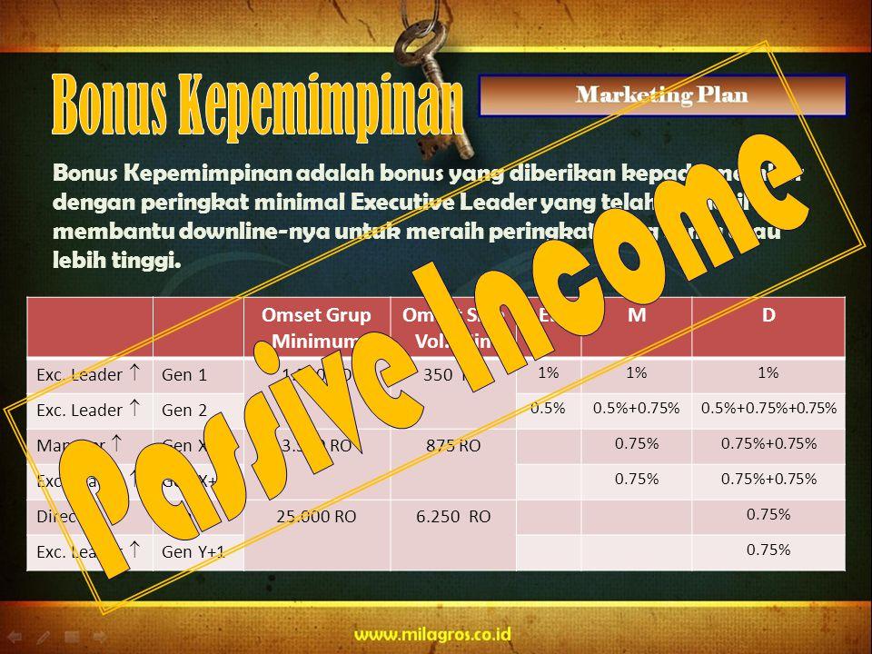 Bonus Kepemimpinan Passive Income