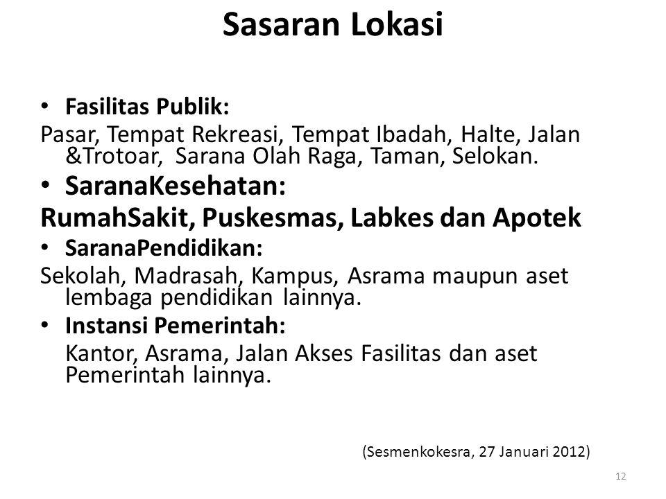 Sasaran Lokasi SaranaKesehatan: