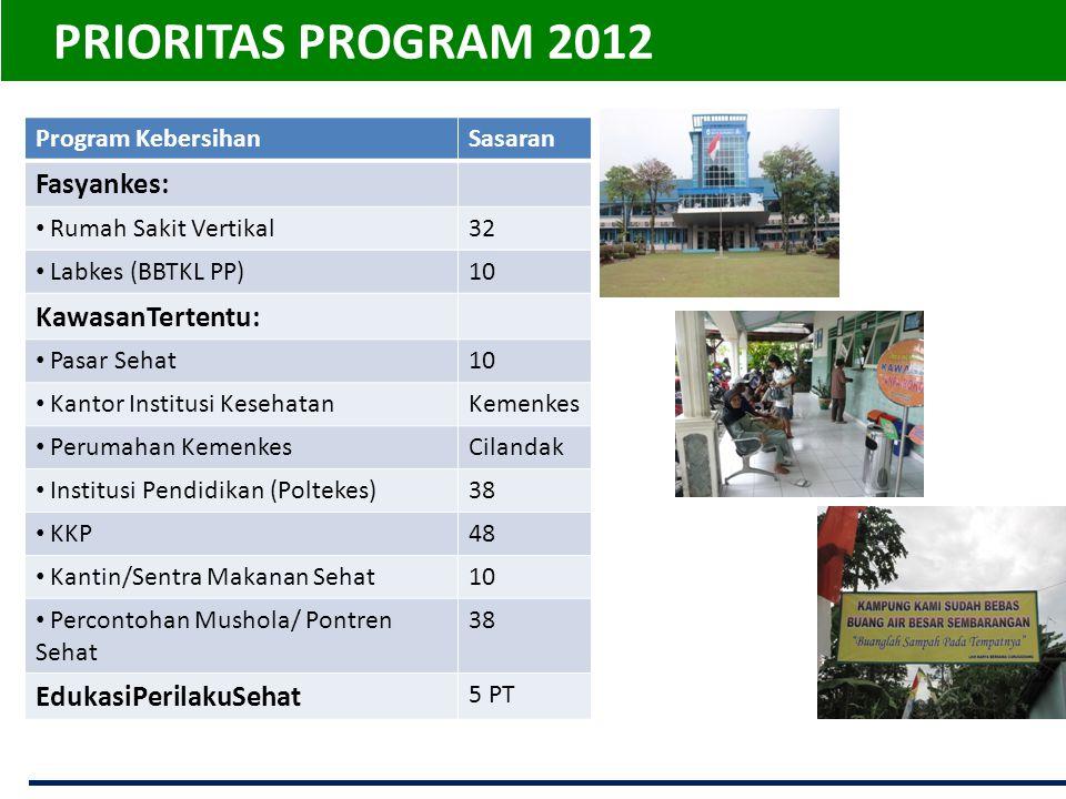 PRIORITAS PROGRAM 2012 Fasyankes: KawasanTertentu: