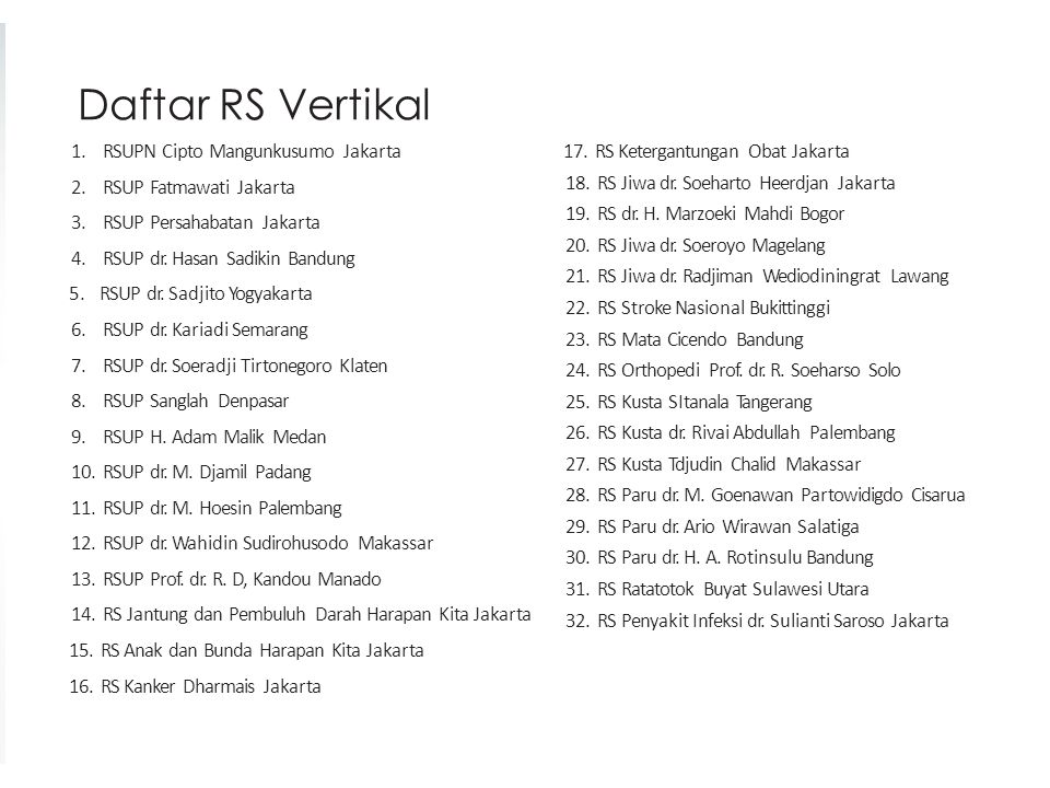 Daftar RS Vertikal RSUPN Cipto Mangunkusumo Jakarta