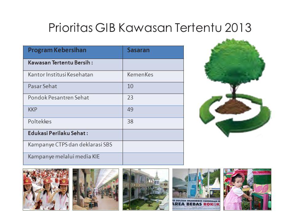 Prioritas GIB Kawasan Tertentu 2013