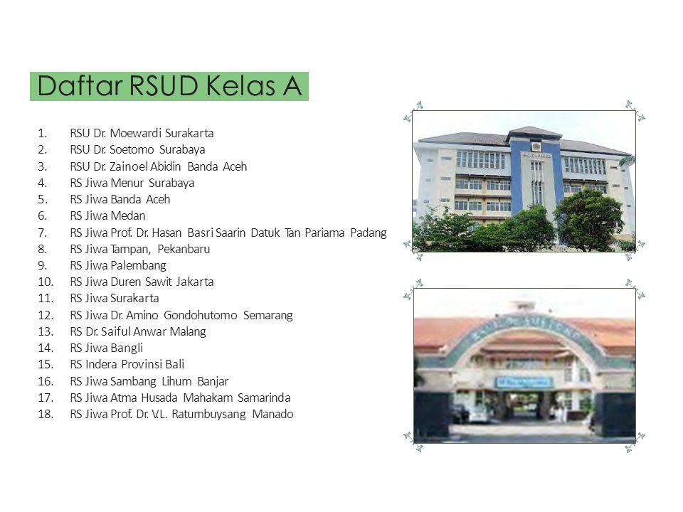 Daftar RSUD Kelas A RSU Dr. Moewardi Surakarta