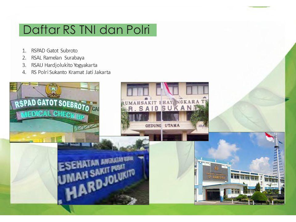 Daftar RS TNI dan Polri RSPAD Gatot Subroto RSAL Ramelan Surabaya
