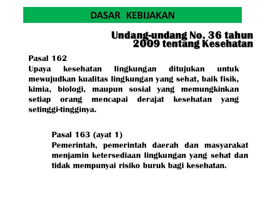 Undang-undang No. 36 tahun 2009 tentang Kesehatan
