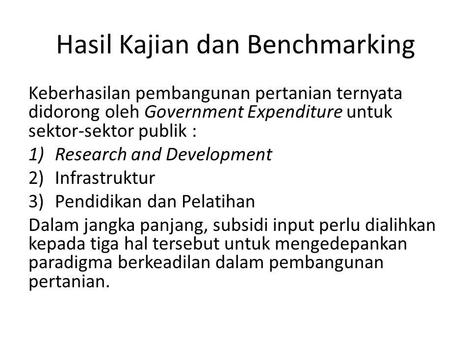 Hasil Kajian dan Benchmarking