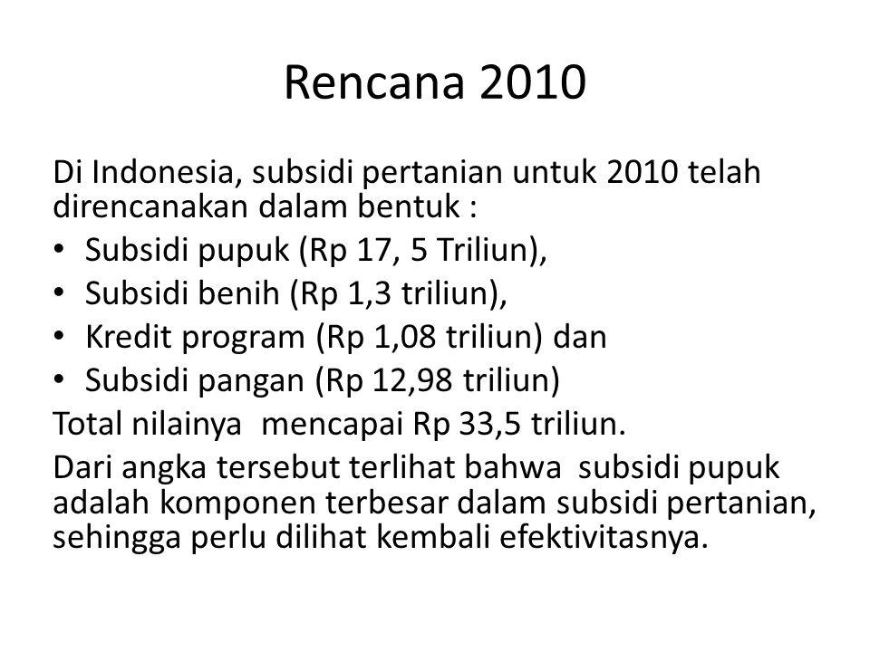 Rencana 2010 Di Indonesia, subsidi pertanian untuk 2010 telah direncanakan dalam bentuk : Subsidi pupuk (Rp 17, 5 Triliun),
