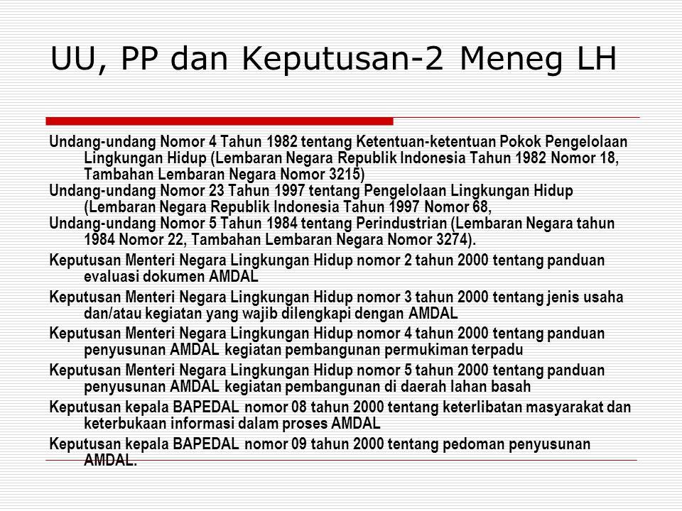 UU, PP dan Keputusan-2 Meneg LH
