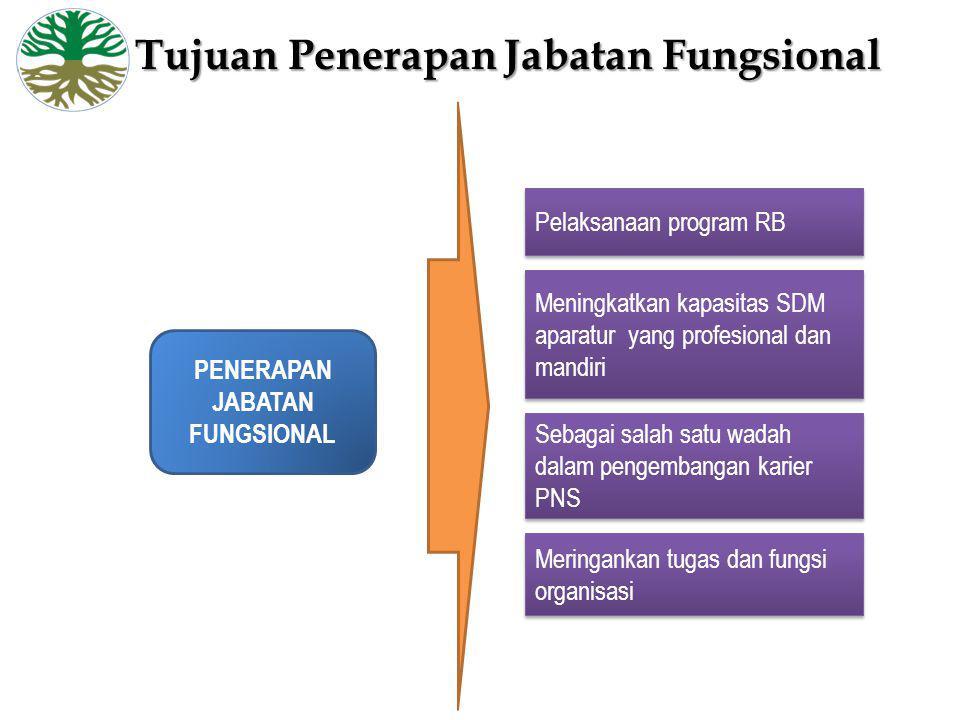 Tujuan Penerapan Jabatan Fungsional
