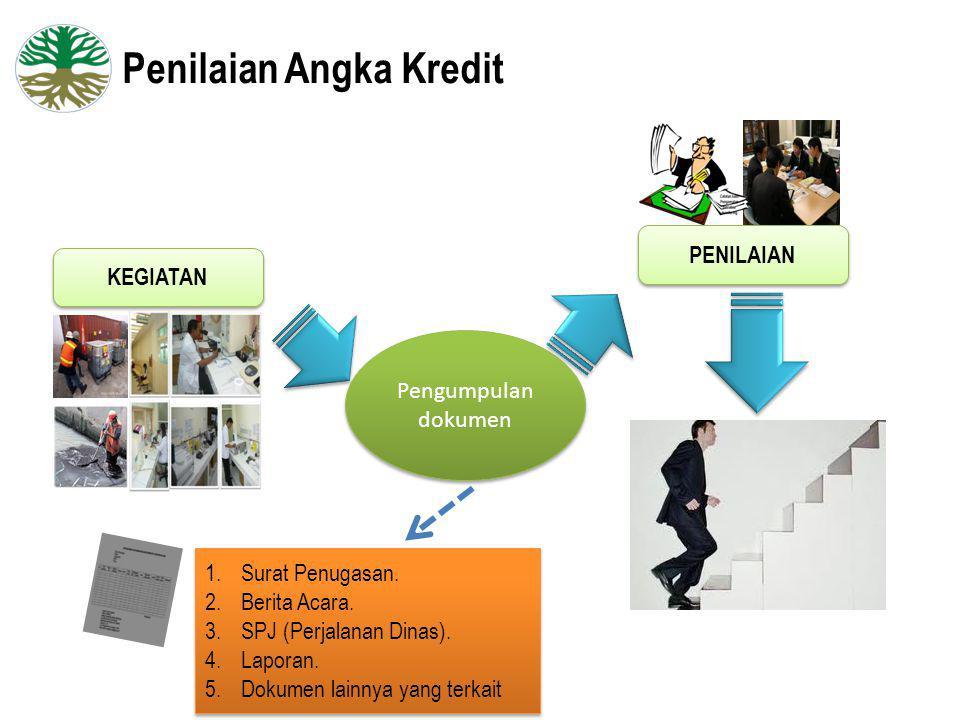 Penilaian Angka Kredit