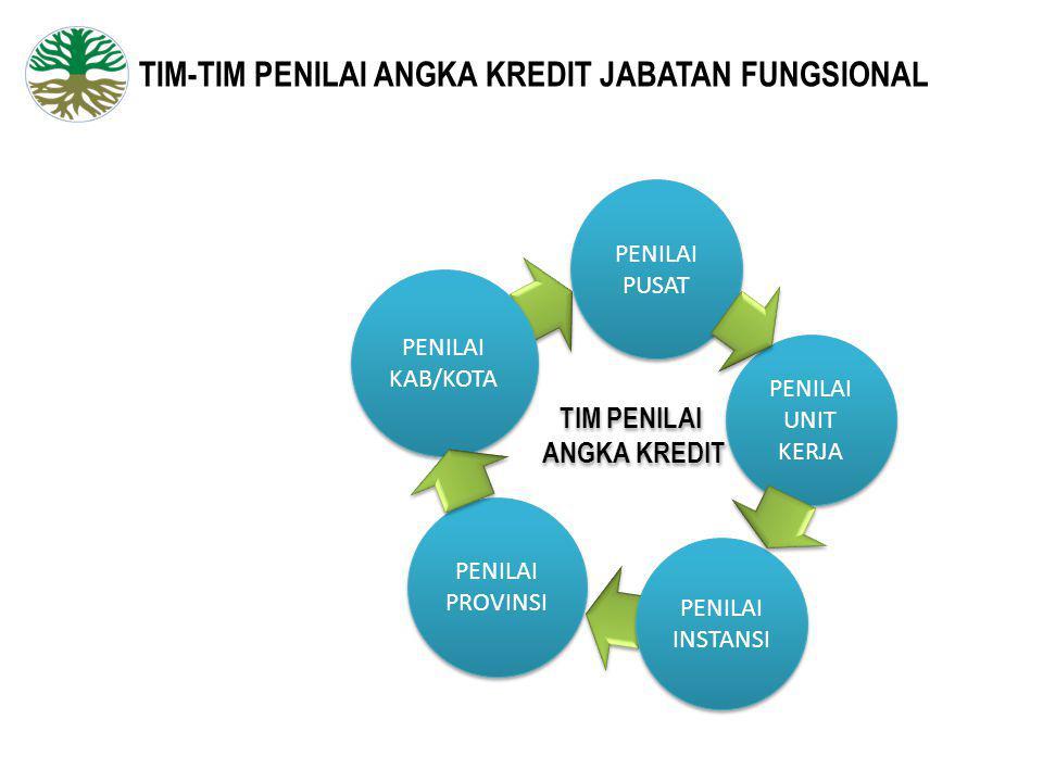 TIM-TIM PENILAI ANGKA KREDIT JABATAN FUNGSIONAL