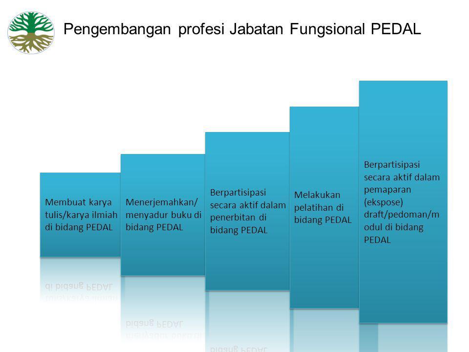 Pengembangan profesi Jabatan Fungsional PEDAL