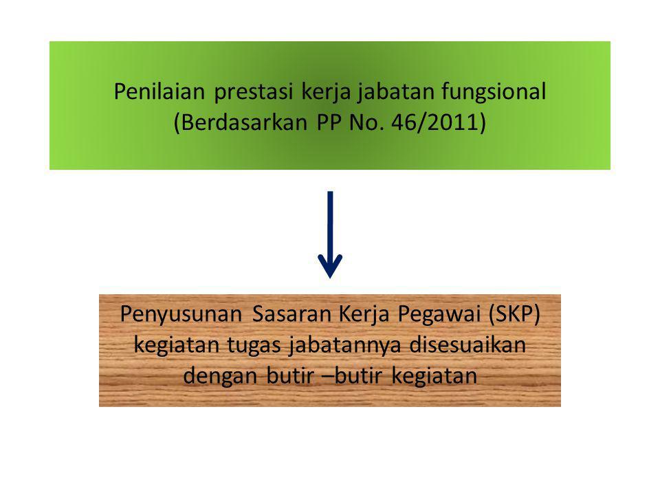 Penilaian prestasi kerja jabatan fungsional (Berdasarkan PP No