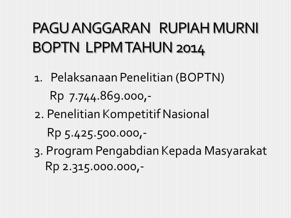 PAGU ANGGARAN RUPIAH MURNI BOPTN LPPM TAHUN 2014