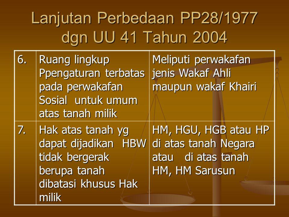Lanjutan Perbedaan PP28/1977 dgn UU 41 Tahun 2004