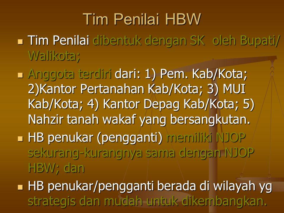Tim Penilai HBW Tim Penilai dibentuk dengan SK oleh Bupati/ Walikota;