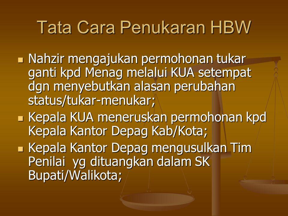 Tata Cara Penukaran HBW