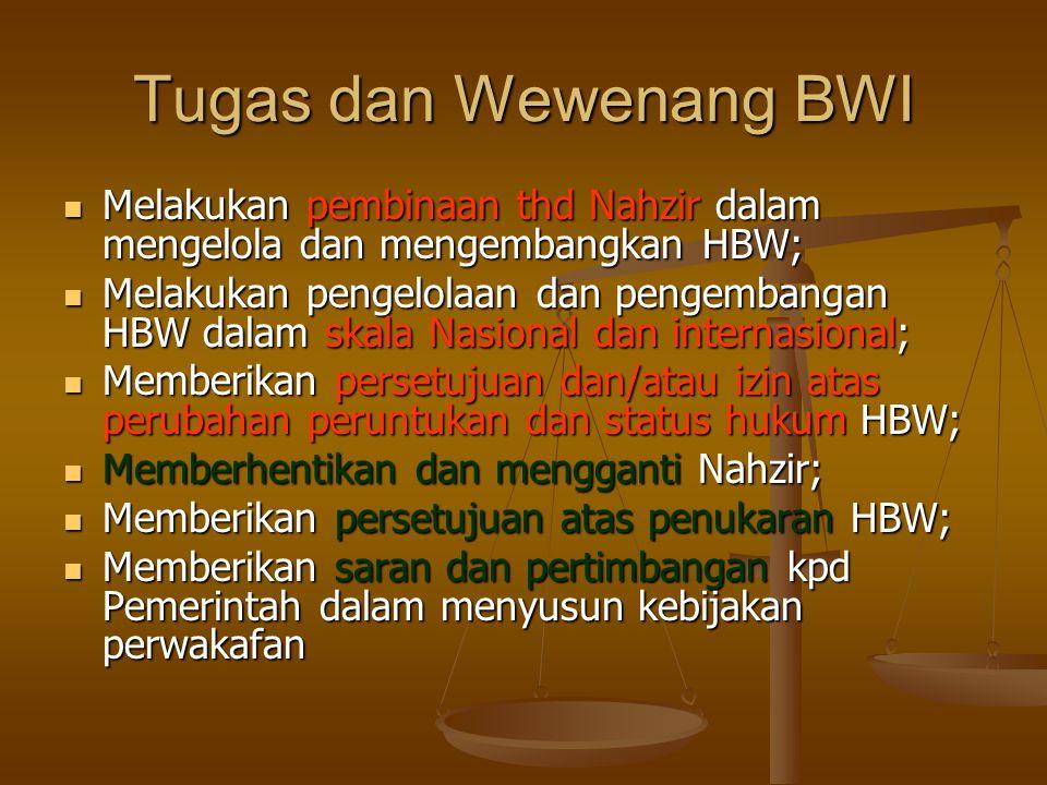 Tugas dan Wewenang BWI Melakukan pembinaan thd Nahzir dalam mengelola dan mengembangkan HBW;