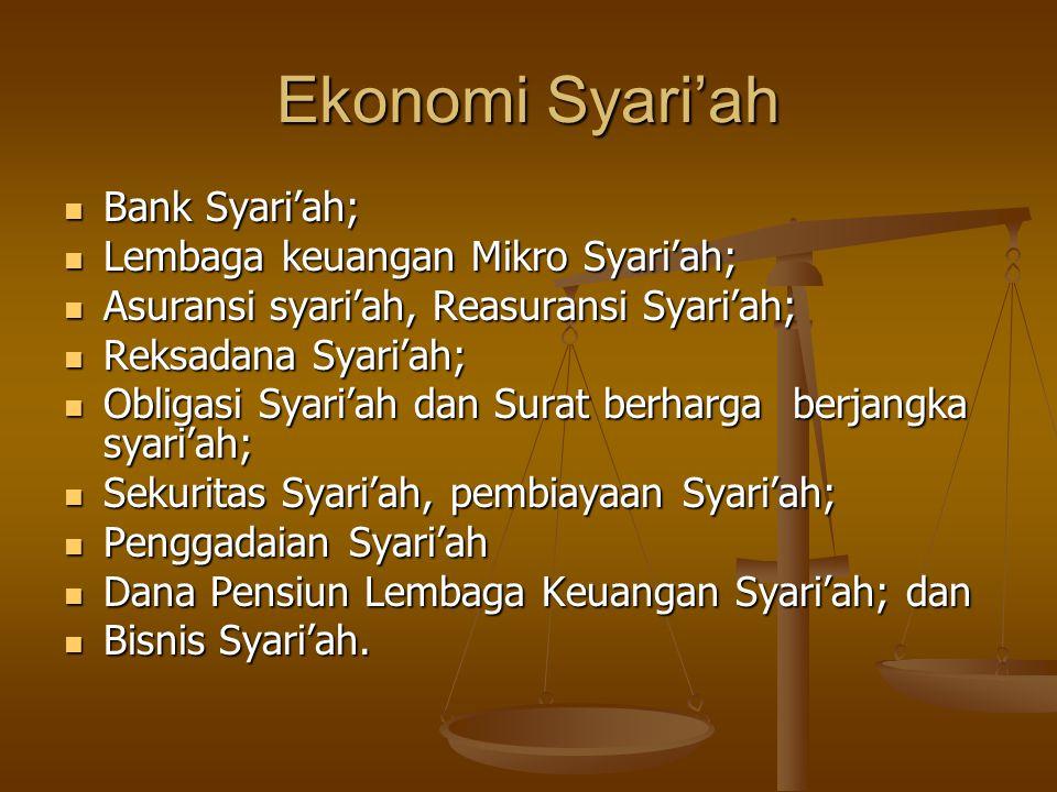 Ekonomi Syari'ah Bank Syari'ah; Lembaga keuangan Mikro Syari'ah;