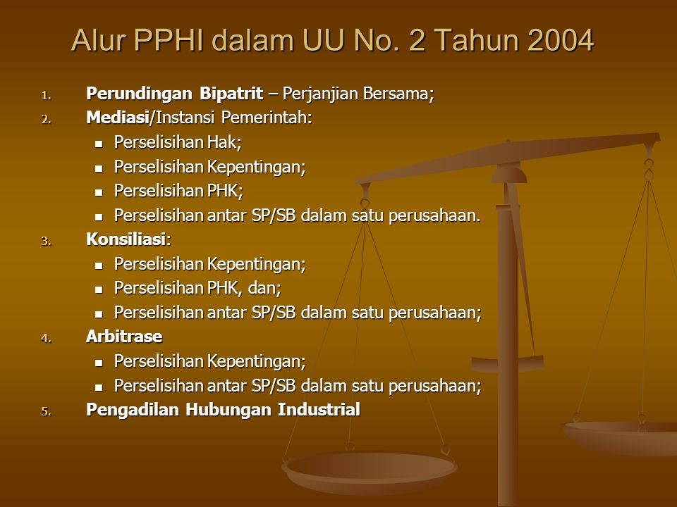 Alur PPHI dalam UU No. 2 Tahun 2004