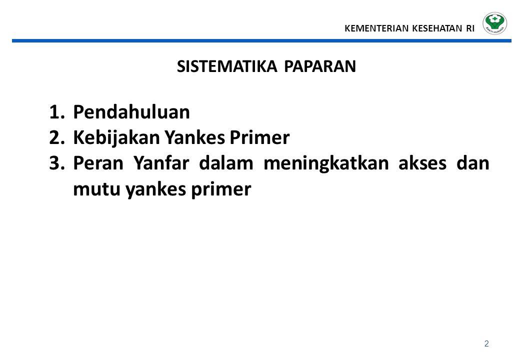 Kebijakan Yankes Primer