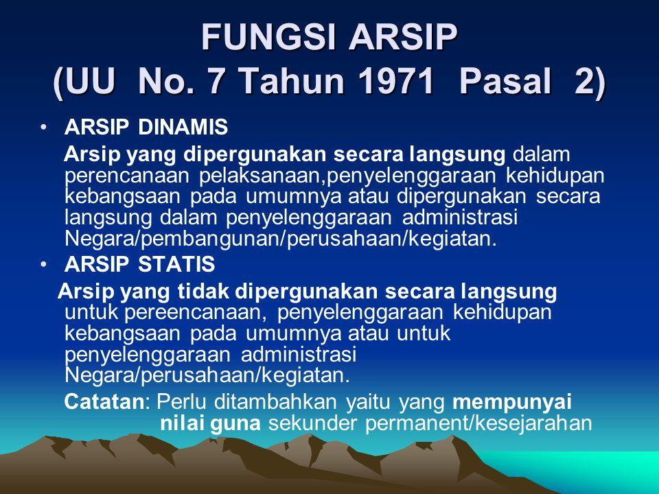FUNGSI ARSIP (UU No. 7 Tahun 1971 Pasal 2)