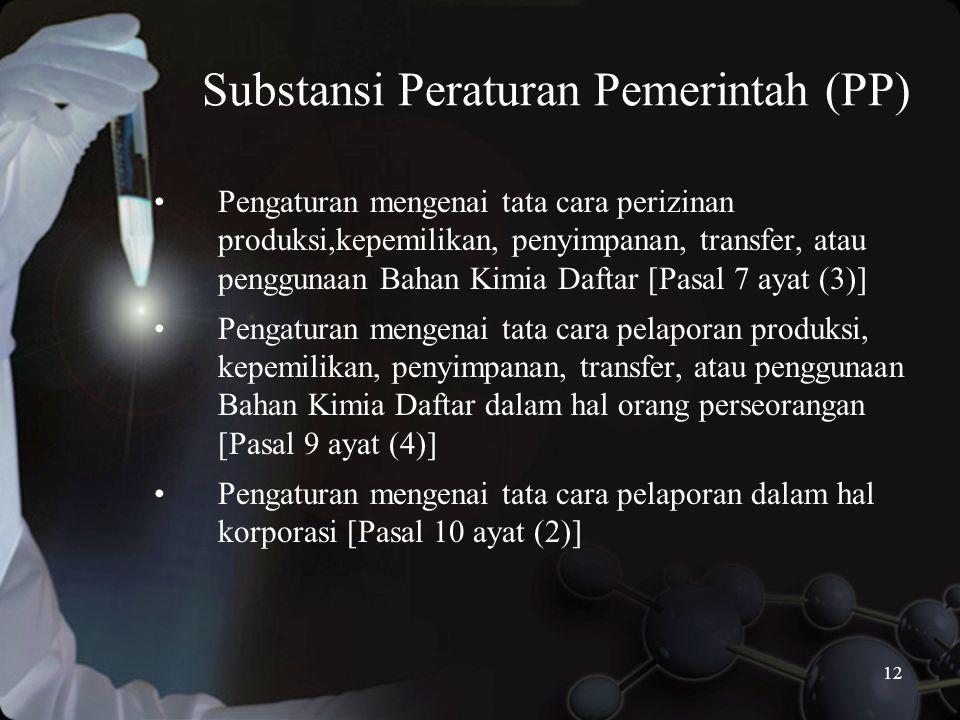 Substansi Peraturan Pemerintah (PP)
