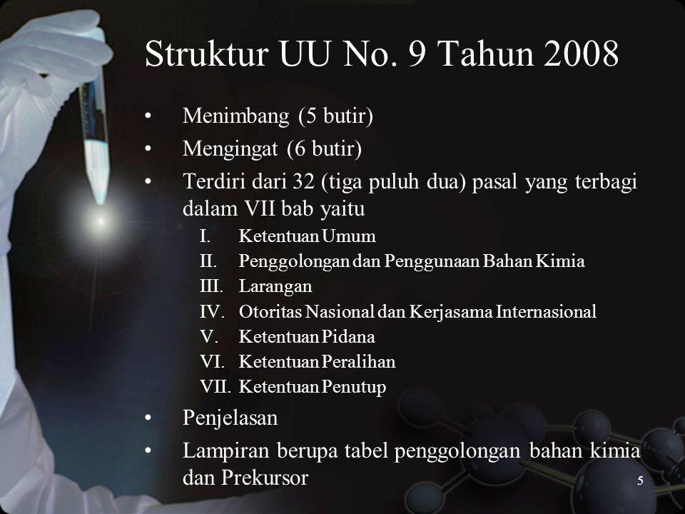 Struktur UU No. 9 Tahun 2008 Menimbang (5 butir) Mengingat (6 butir)