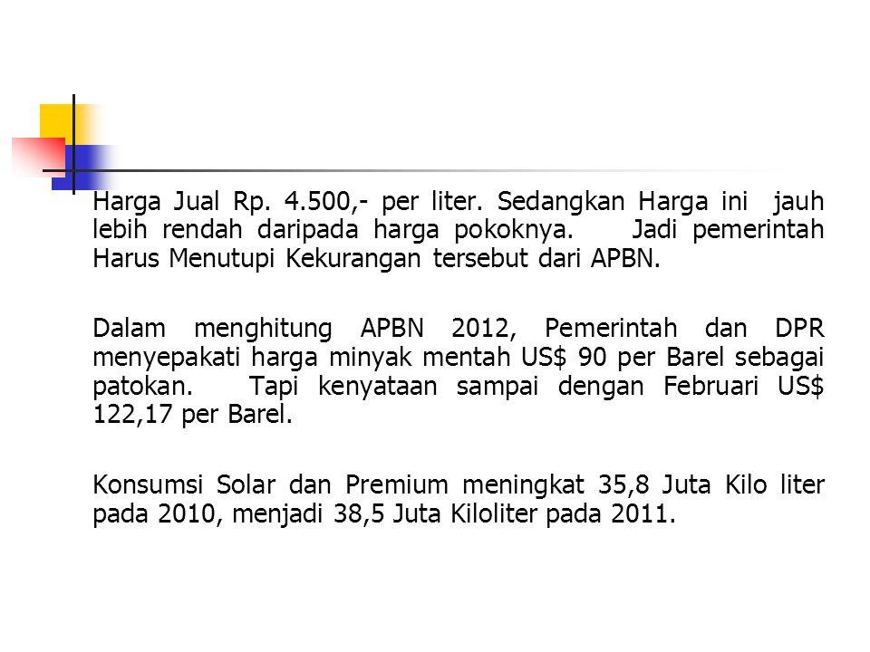 Harga Jual Rp. 4. 500,- per liter