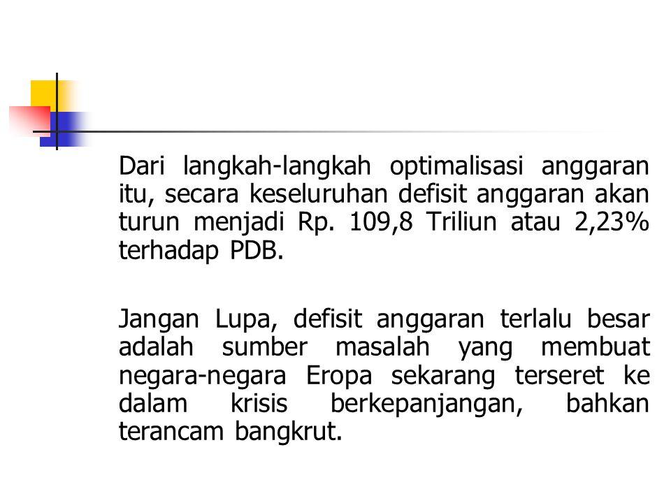 Dari langkah-langkah optimalisasi anggaran itu, secara keseluruhan defisit anggaran akan turun menjadi Rp. 109,8 Triliun atau 2,23% terhadap PDB.