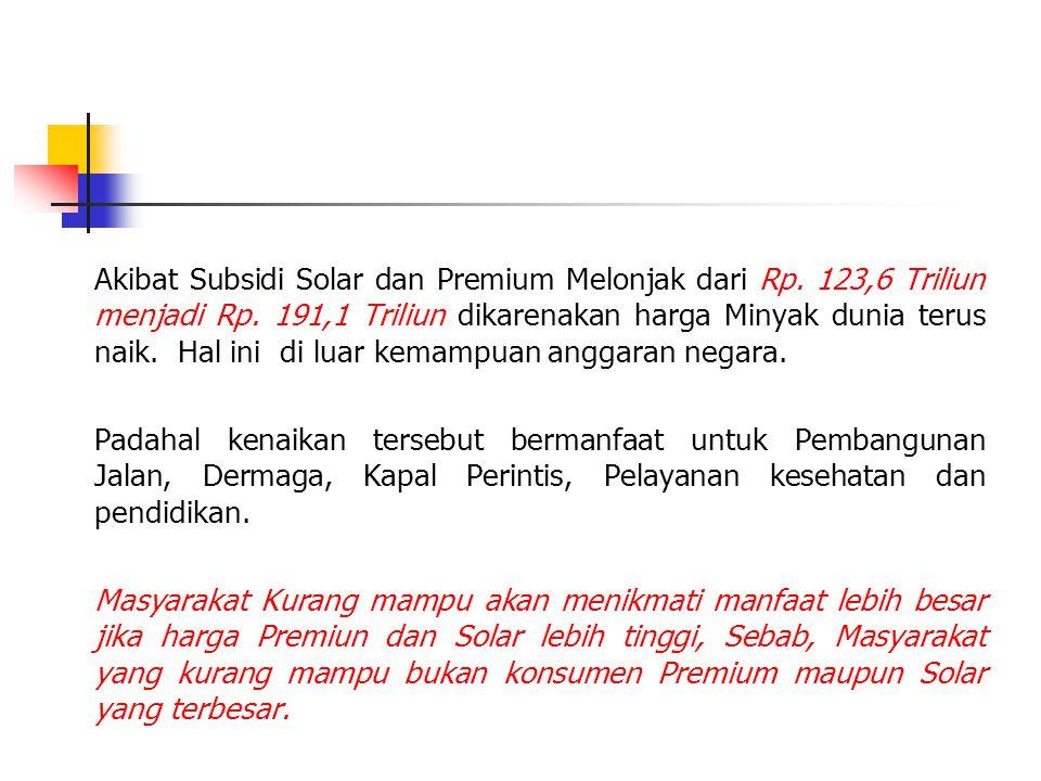 Akibat Subsidi Solar dan Premium Melonjak dari Rp